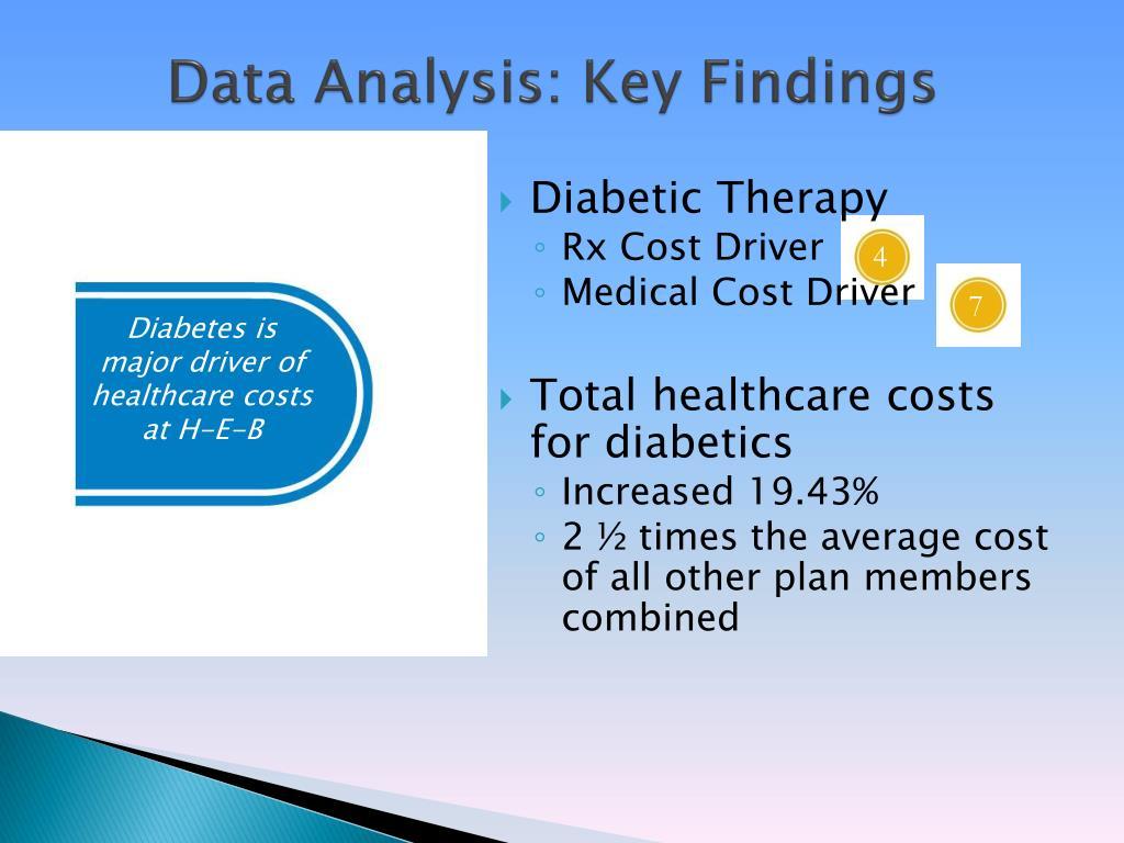 Data Analysis: Key Findings