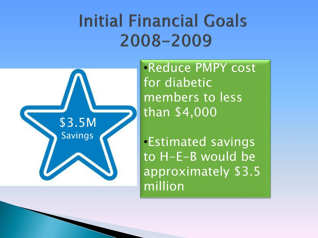 Initial Financial Goals