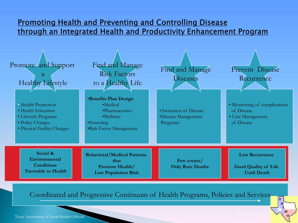 Promoting Health and Preventing and Controlling Disease