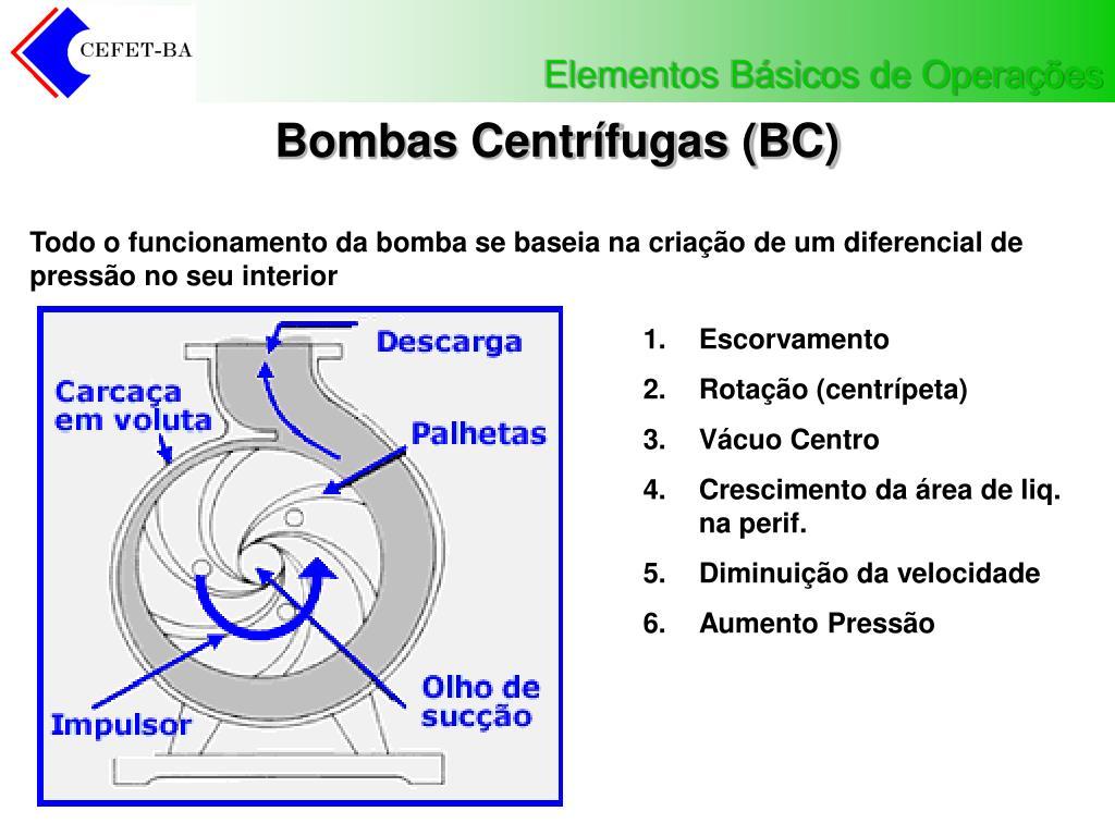 Bombas Centrífugas (BC)