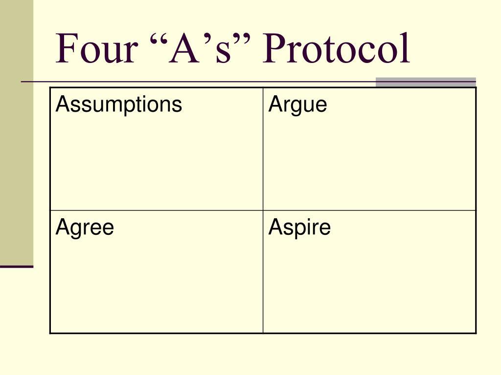 """Four """"A's"""" Protocol"""