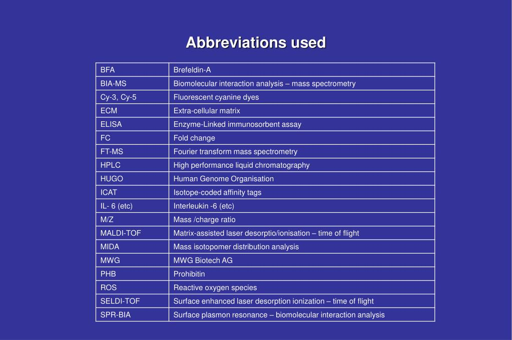 Abbreviations used