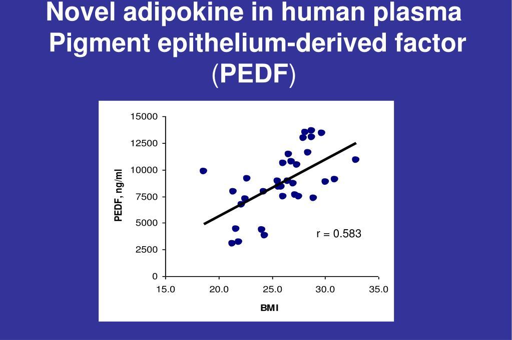 Novel adipokine in human plasma