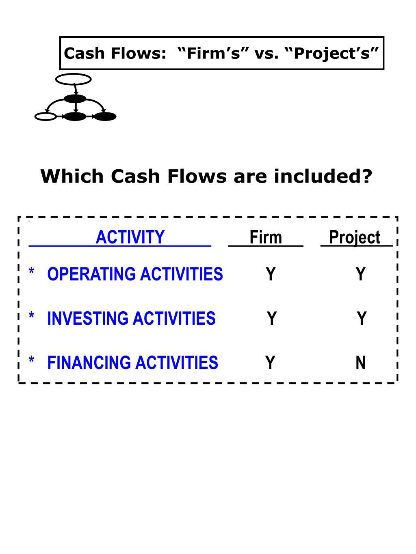 """Cash Flows:  """"Firm's"""" vs. """"Project's"""""""