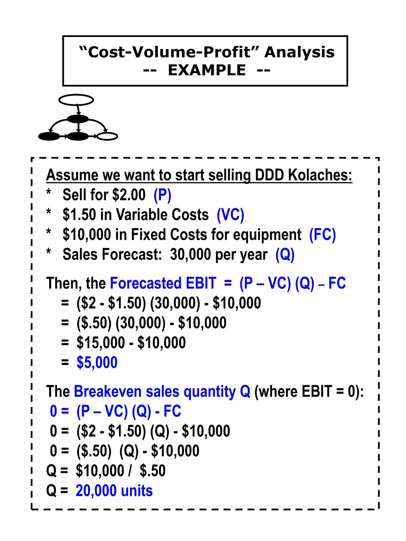 """Cost-Volume-Profit"" Analysis"
