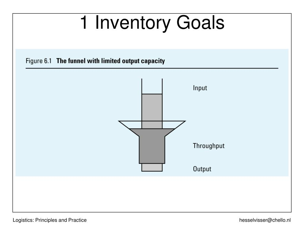 1 Inventory Goals