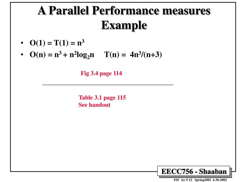 A Parallel Performance measures Example