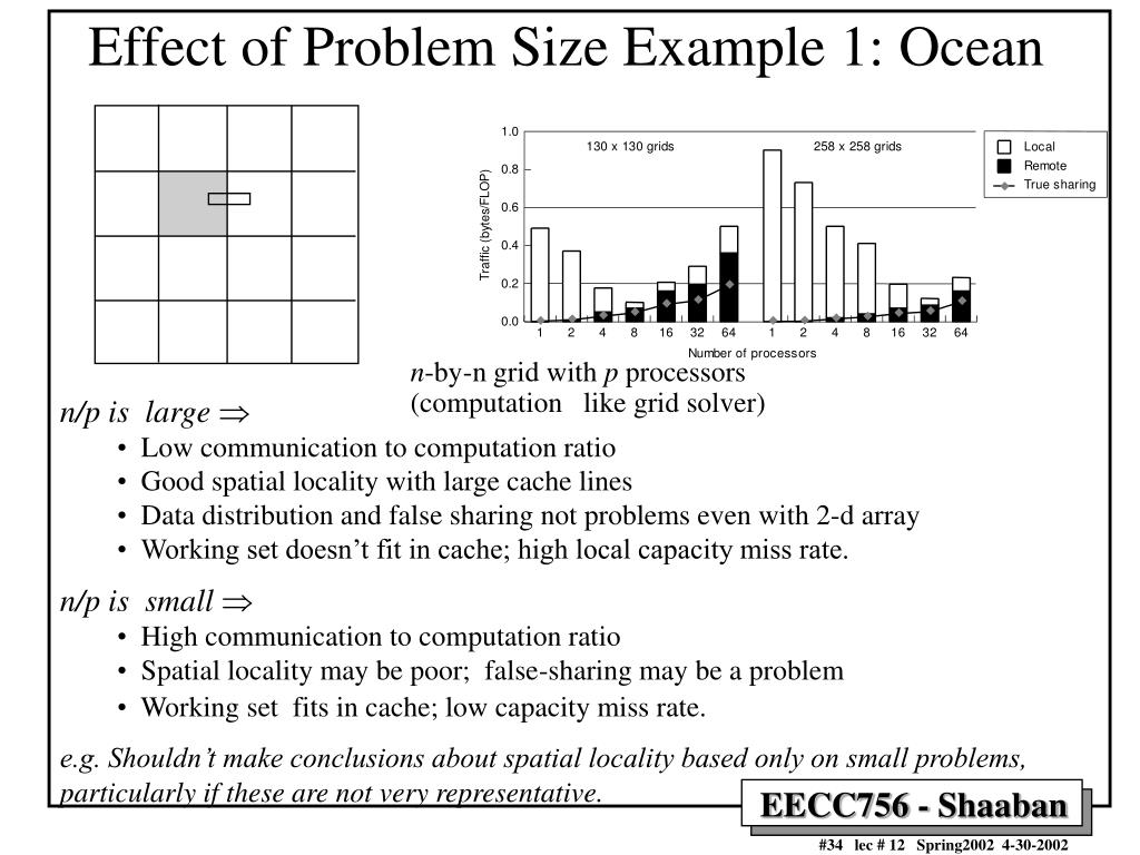 Effect of Problem Size Example 1: Ocean