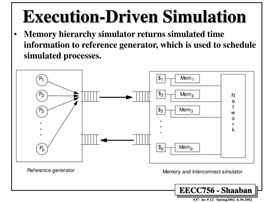 Execution-Driven Simulation