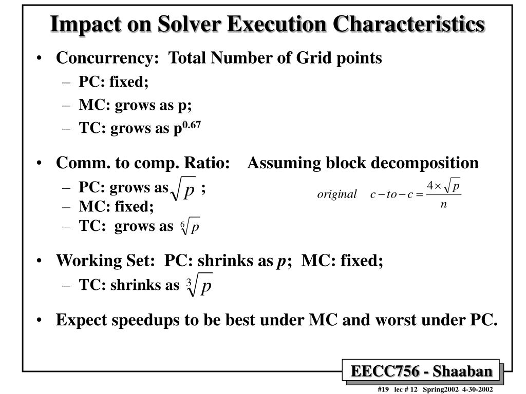 Impact on Solver Execution Characteristics