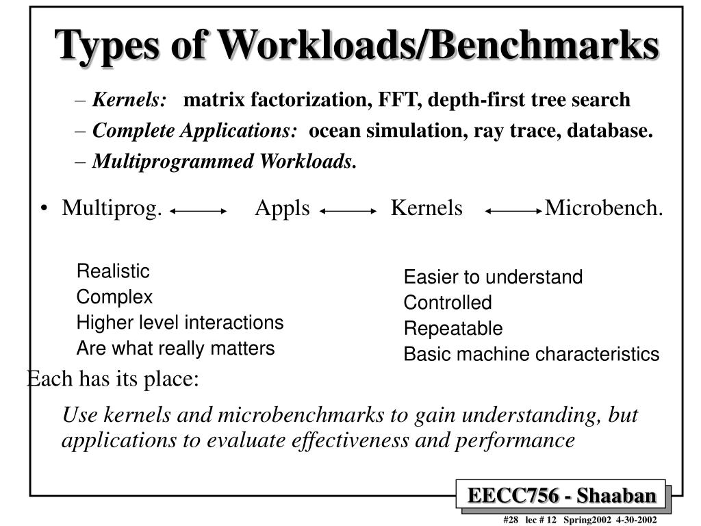 Types of Workloads/Benchmarks