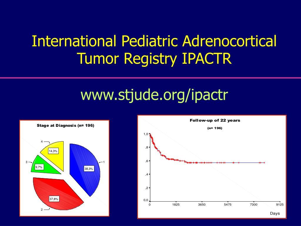 International Pediatric Adrenocortical Tumor Registry IPACTR
