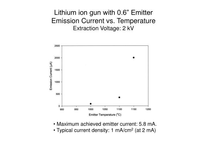 """Lithium ion gun with 0.6"""" Emitter"""