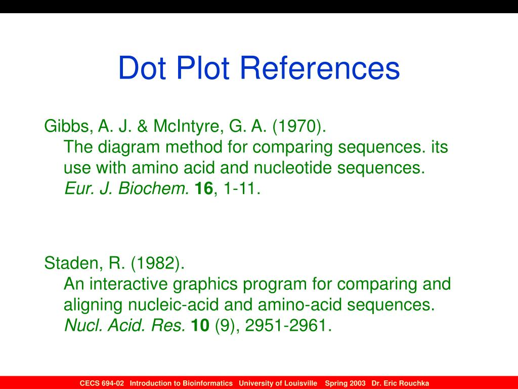 Dot Plot References