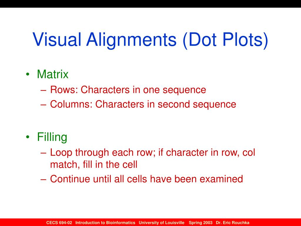 Visual Alignments (Dot Plots)