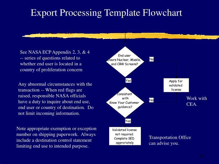 Export Processing Template Flowchart