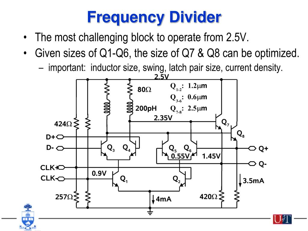 Rf Frequency Divider : Ppt a v ghz automotive radar chipset powerpoint