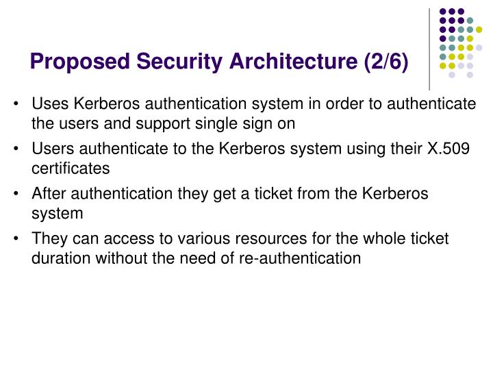 Proposed Security Architecture (2/6)