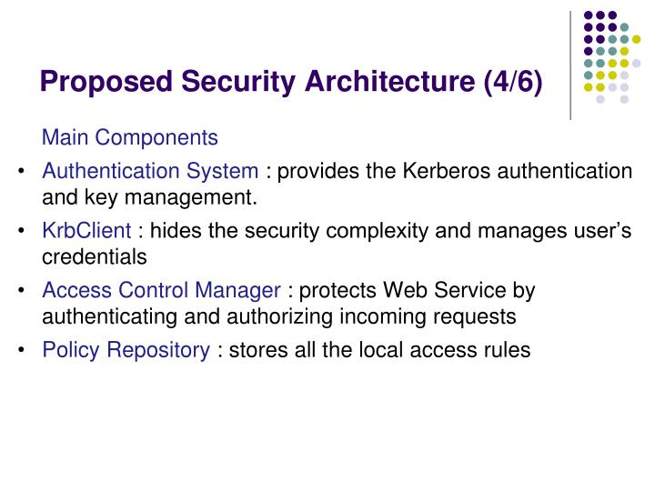 Proposed Security Architecture (4/6)
