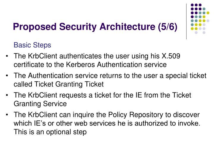 Proposed Security Architecture (5/6)