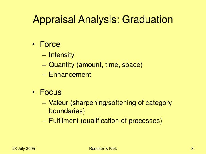 Appraisal Analysis: Graduation