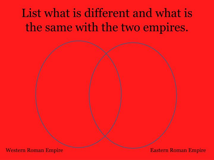 List what is different and what is the same with the two empires.