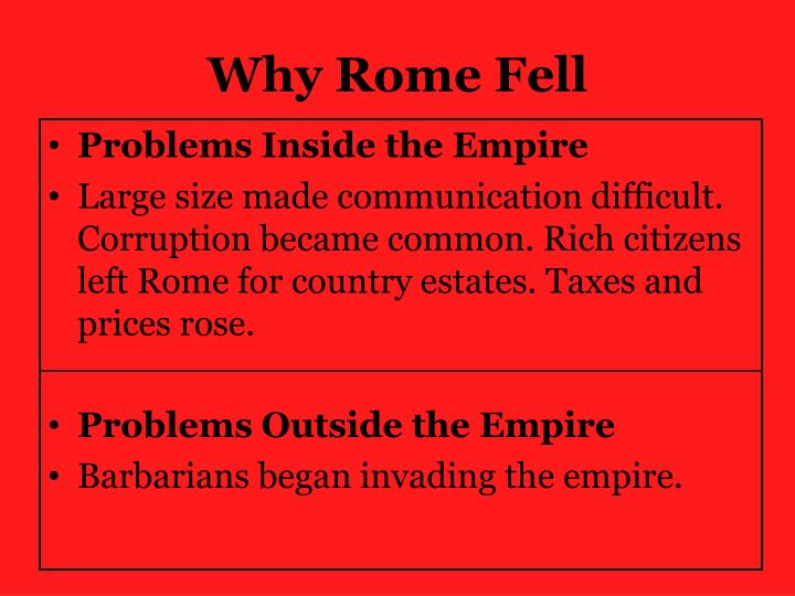 Why Rome Fell