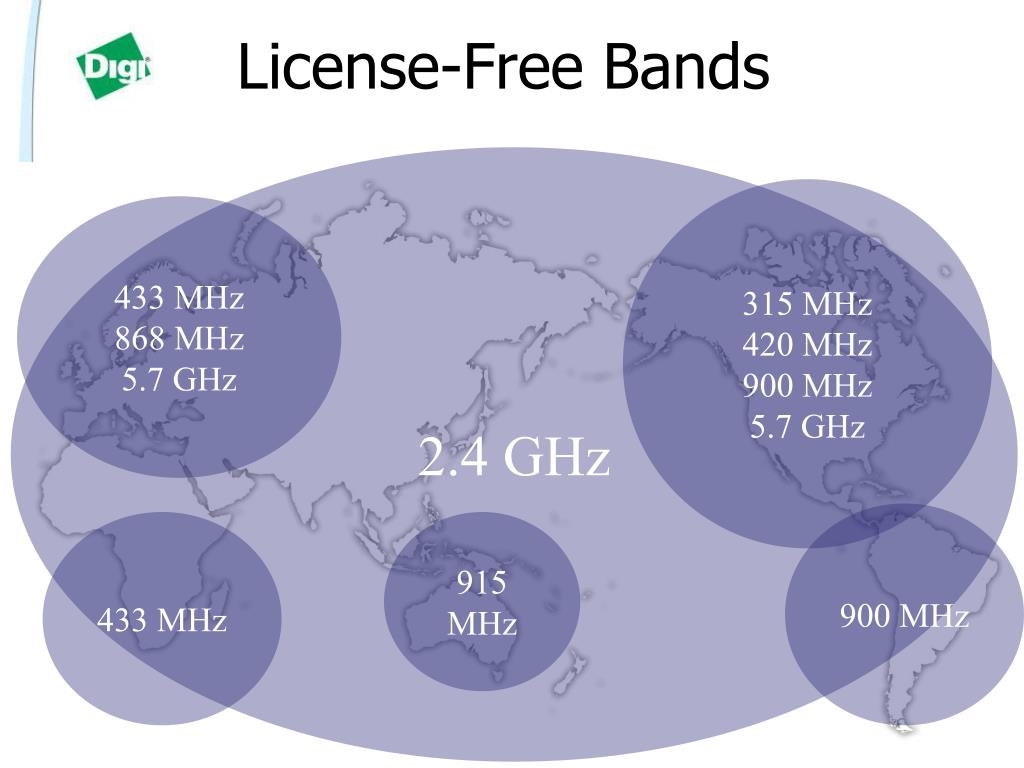 License-Free Bands