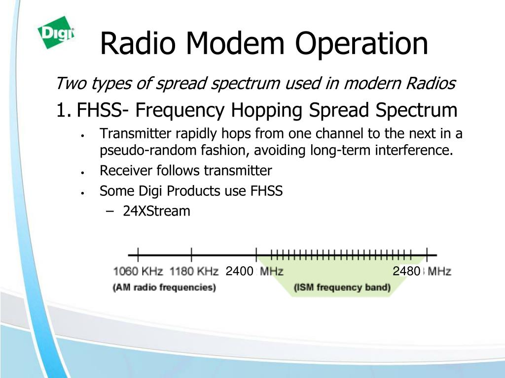 Radio Modem Operation