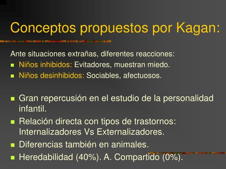 Conceptos propuestos por Kagan: