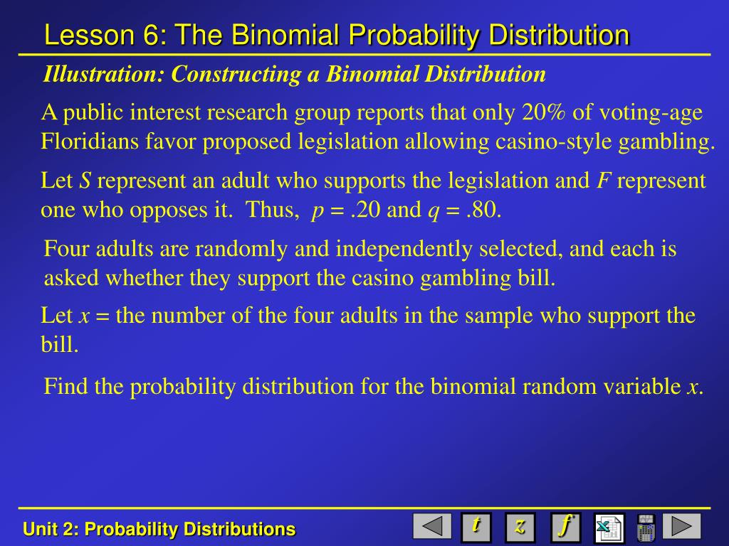 Illustration: Constructing a Binomial Distribution