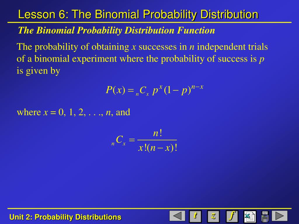 The Binomial Probability Distribution Function