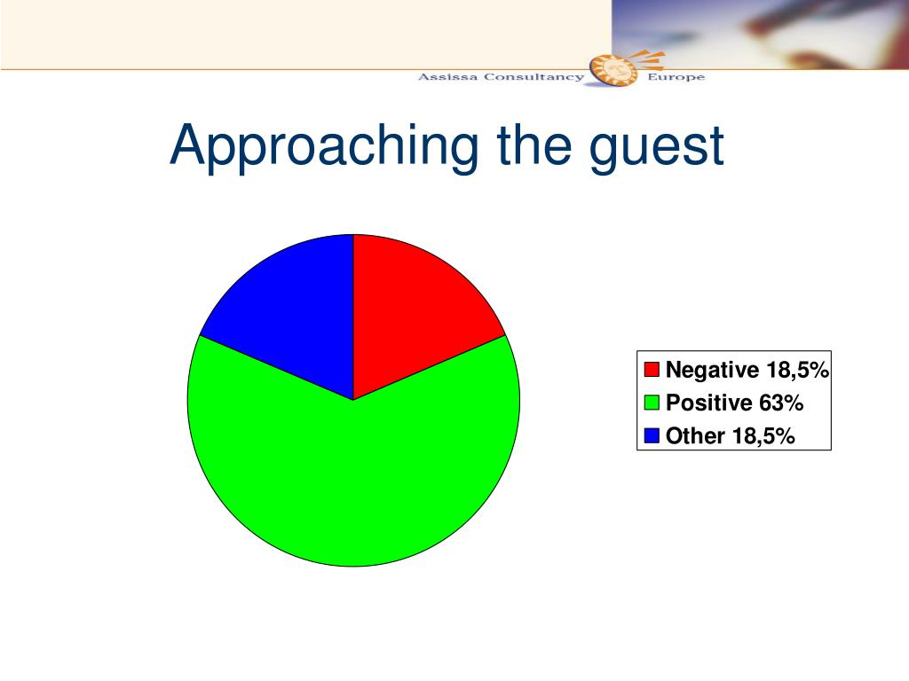 Approaching the guest