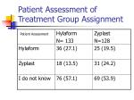patient assessment of treatment group assignment
