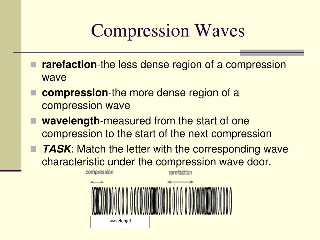 Compression Waves