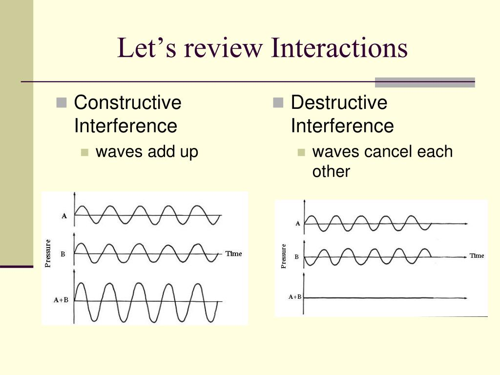 Let's review Interactions