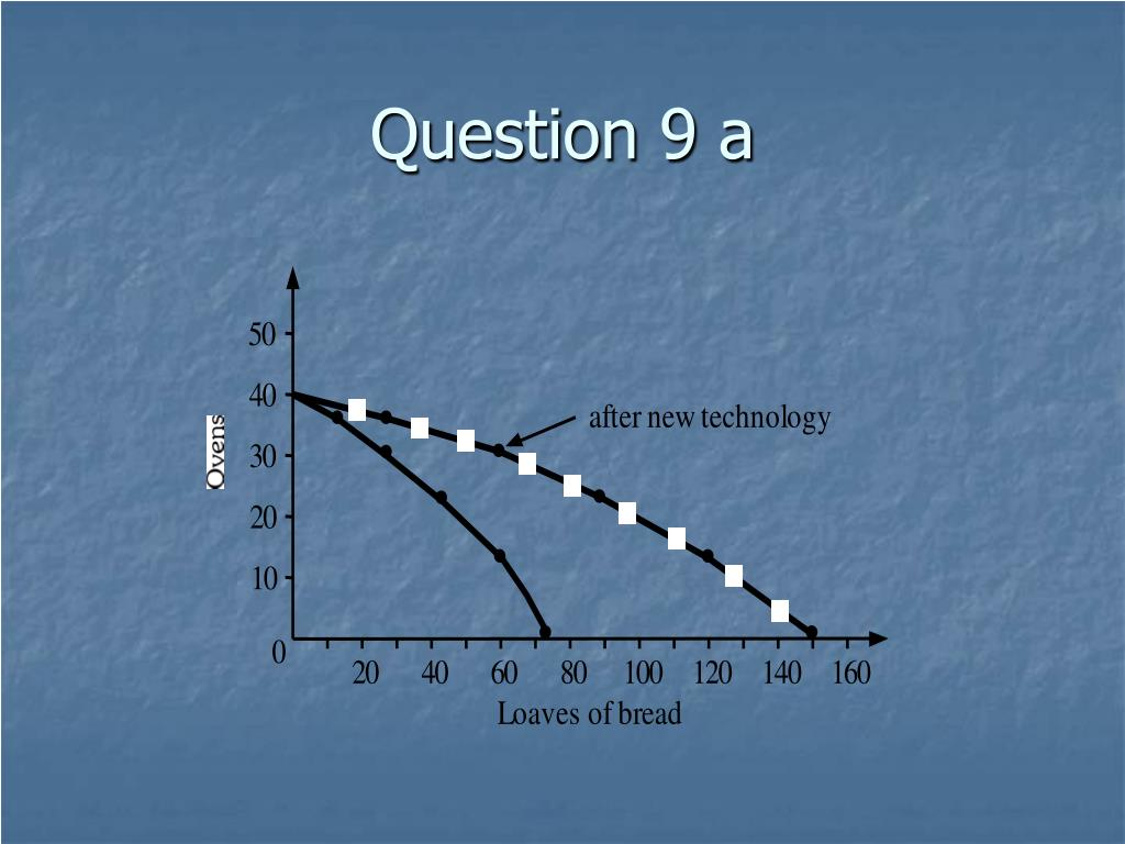 Question 9 a
