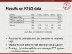 results on rte3 data