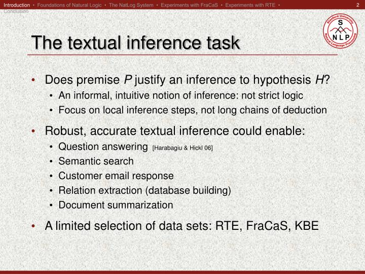 The textual inference task