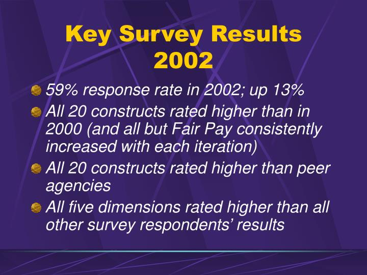 Key Survey Results 2002