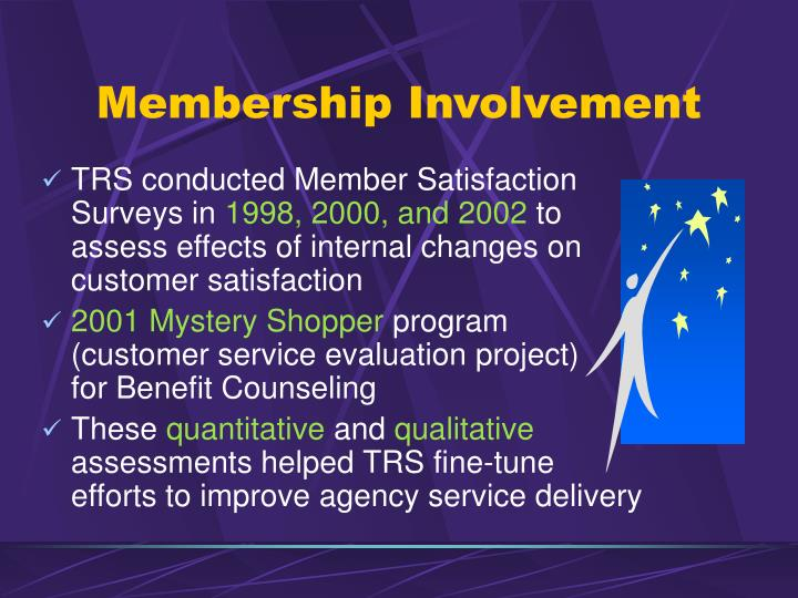 Membership Involvement