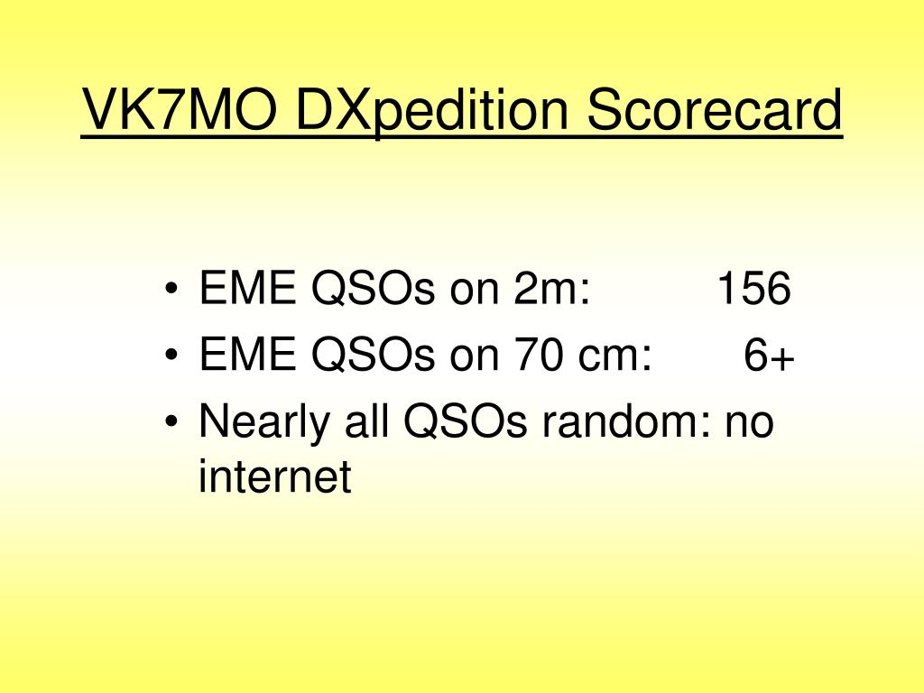 VK7MO DXpedition Scorecard
