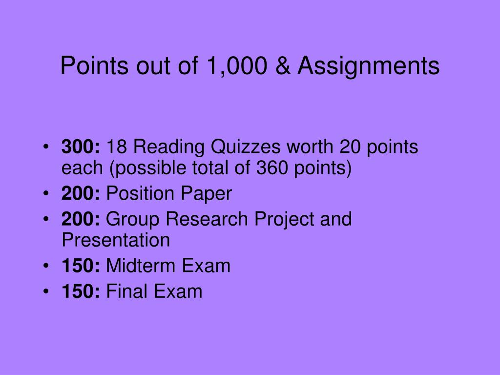 Points out of 1,000 & Assignments