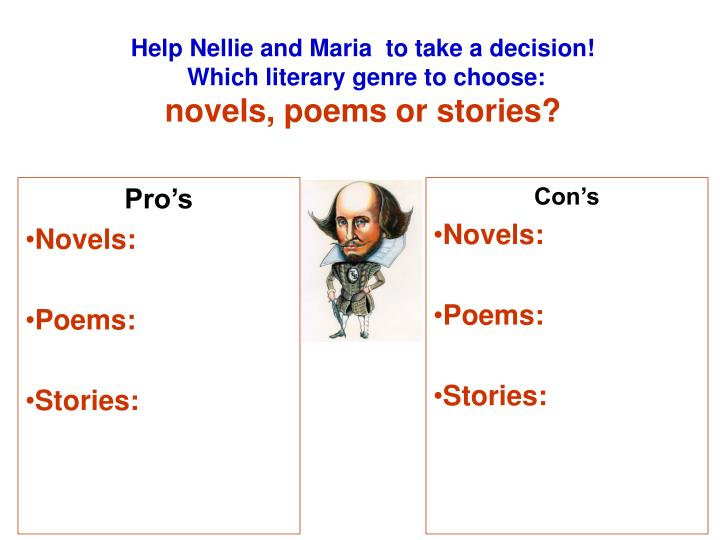 Help nellie and maria to take a decision which literary genre to choose novels poems or stories