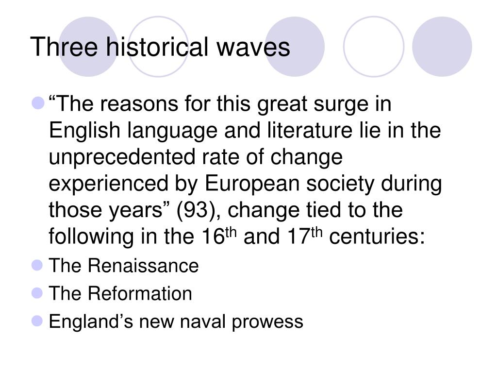 Three historical waves