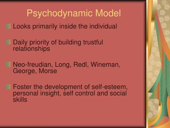 Psychodynamic Model