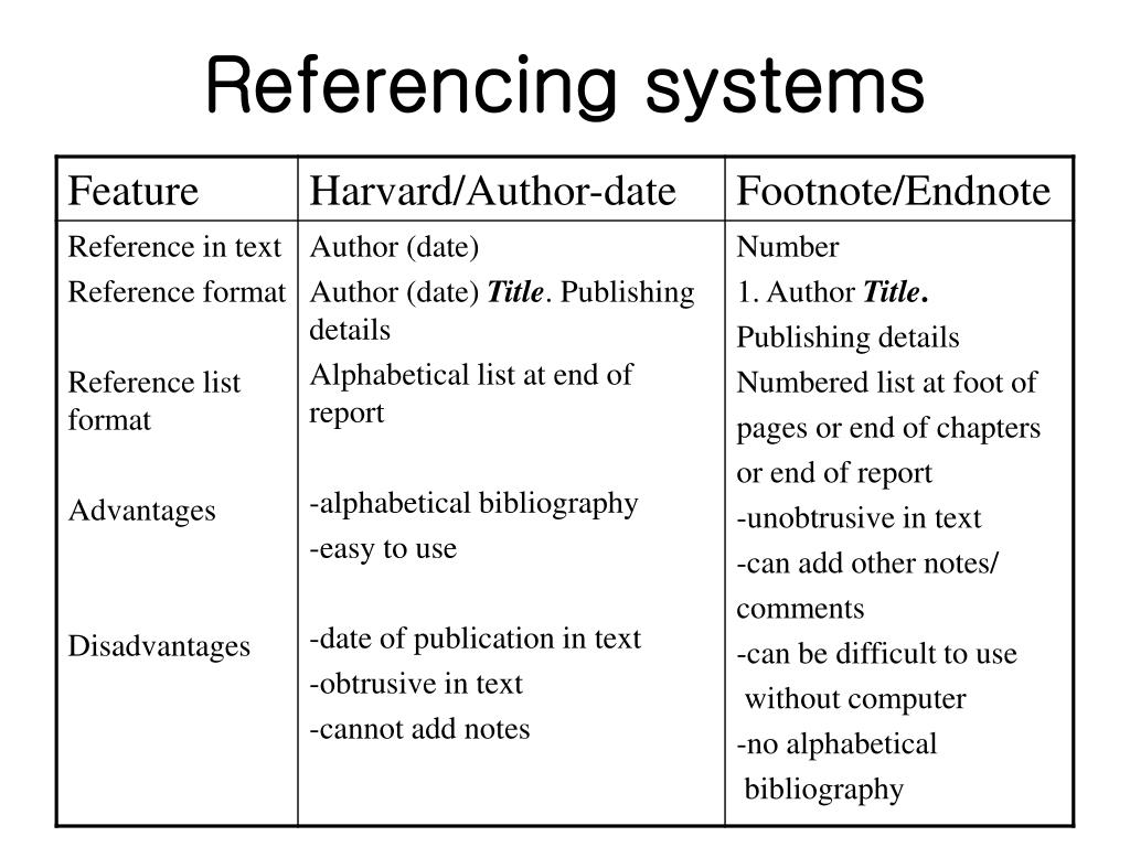 Referencing systems