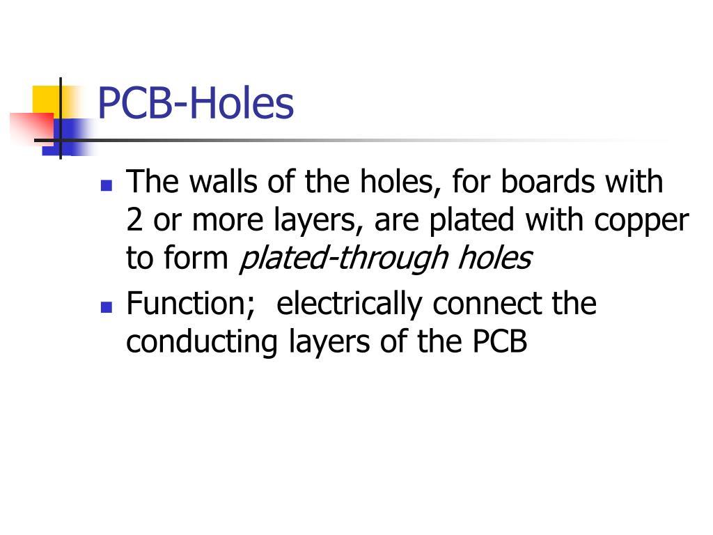 PCB-Holes