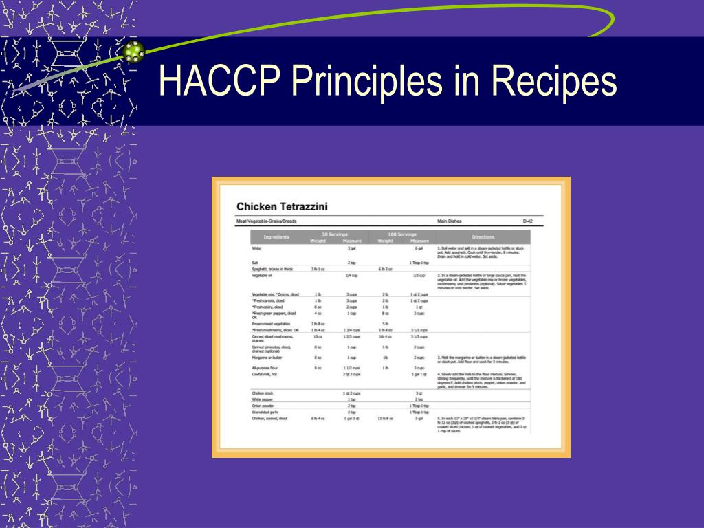 HACCP Principles in Recipes