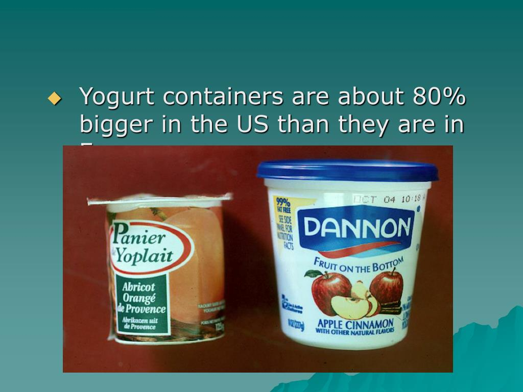 Yogurt containers are about 80% bigger in the US than they are in France.